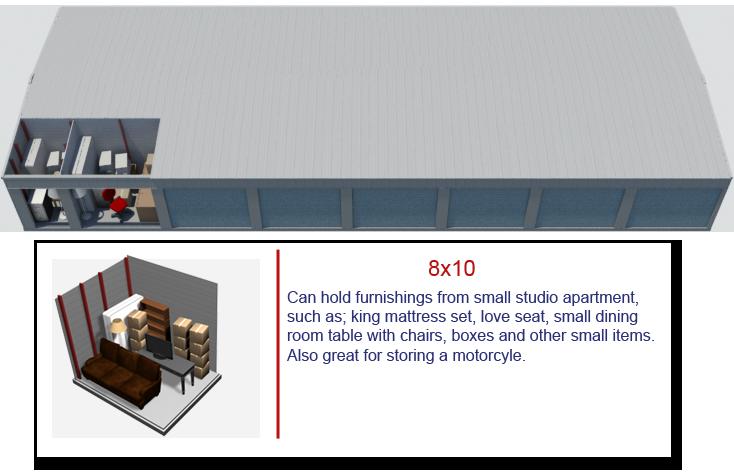 Intermountain Self Storage - Storage Unit Guide